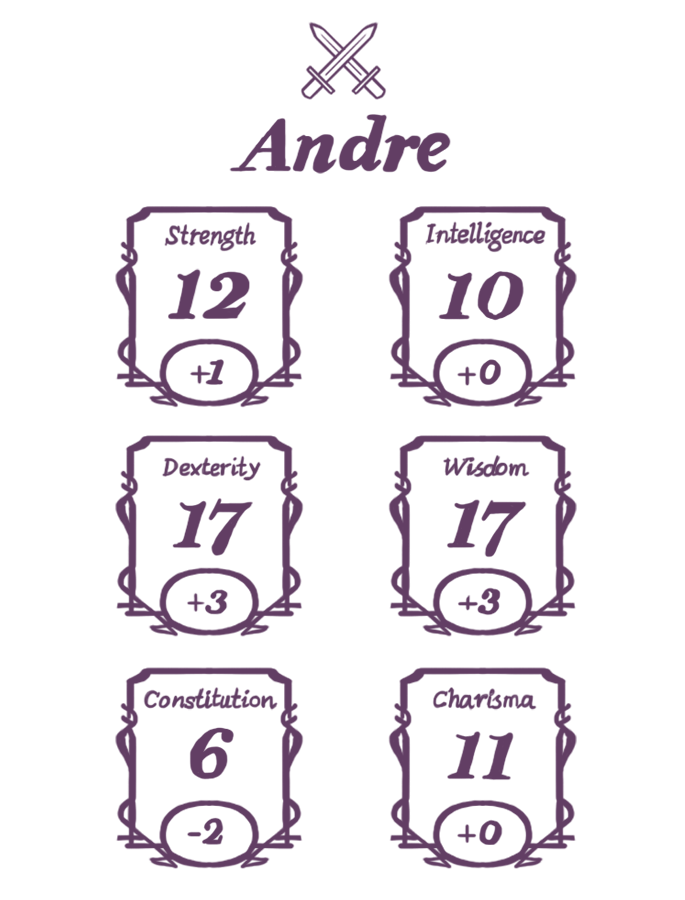 Dnd Character Stats Andre Copy