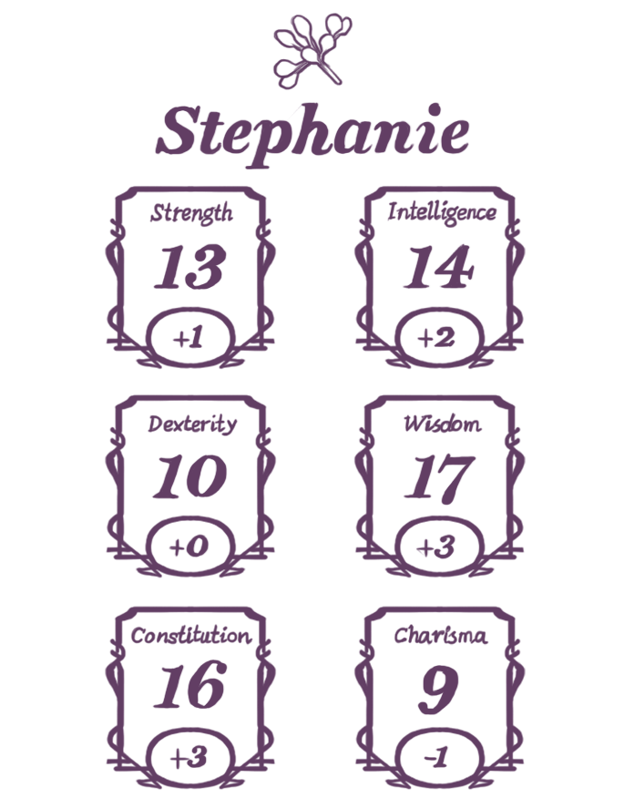 Dnd Character Stats Steph