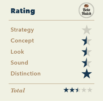 Rating System Scorecard Beta Hatch