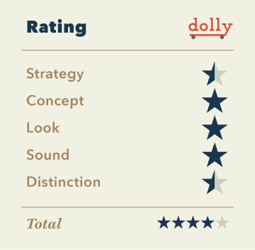 Rating System Scorecard Dolly