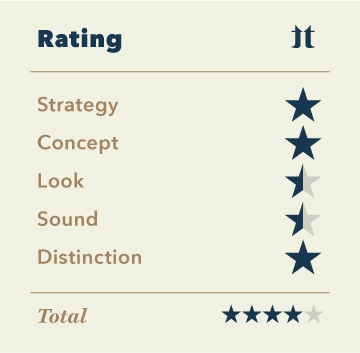 Rating System Scorecard Som